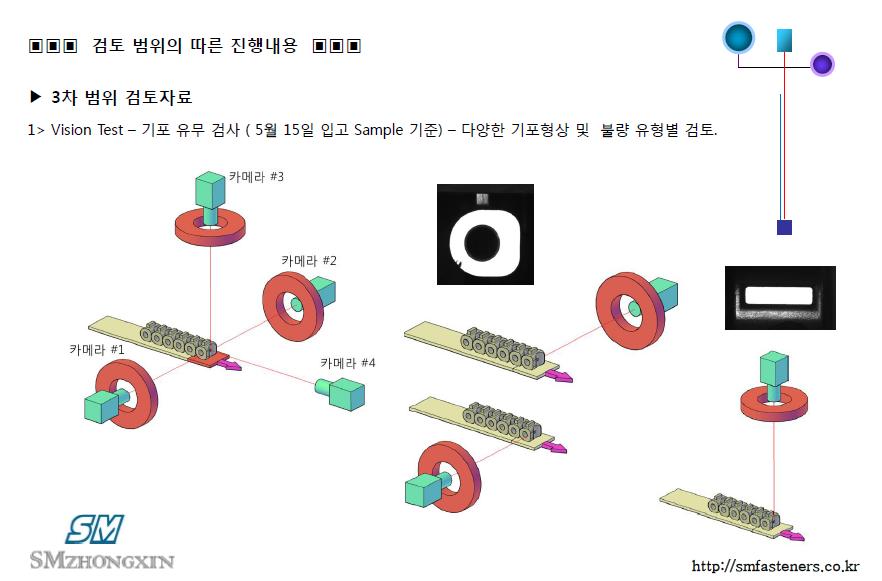 비전 불량선별기(VISION TESTER) 검토사항3.png