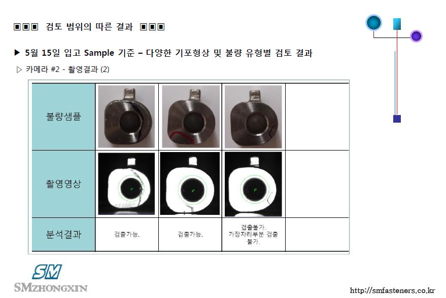 비전 불량선별기(VISION TESTER) 검토결과4.png