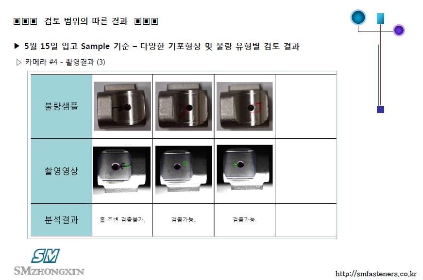 비전 불량선별기(VISION TESTER) 검토결과8.png