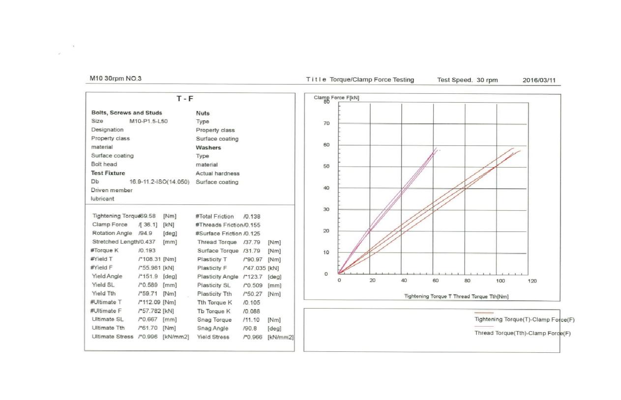 종합토오크시험기 설정 및 데이타(5).PNG