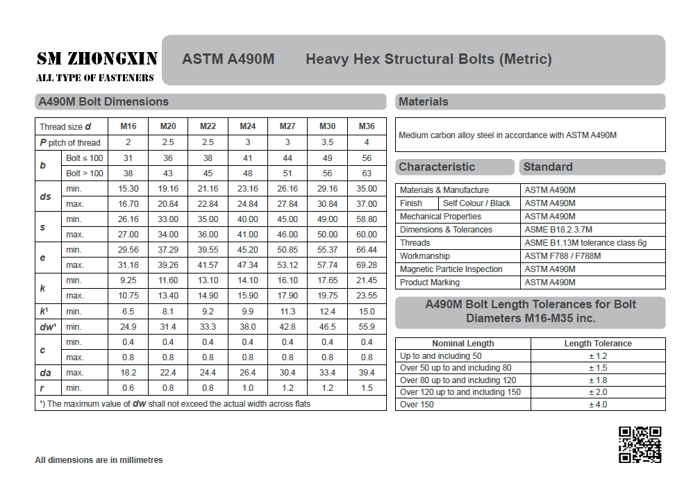 ASTM A490M(2).PNG