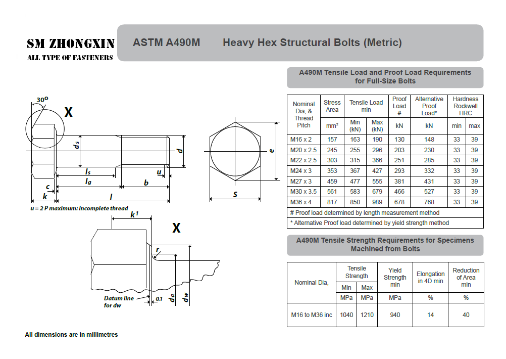 ASTM A490M(4) 치수 및 기계적성질.PNG