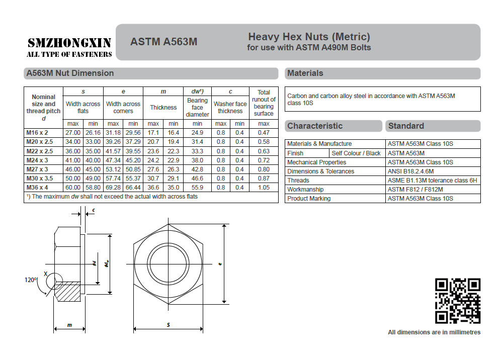 ASTM A490M(6) 치수 및 기계적성질.PNG