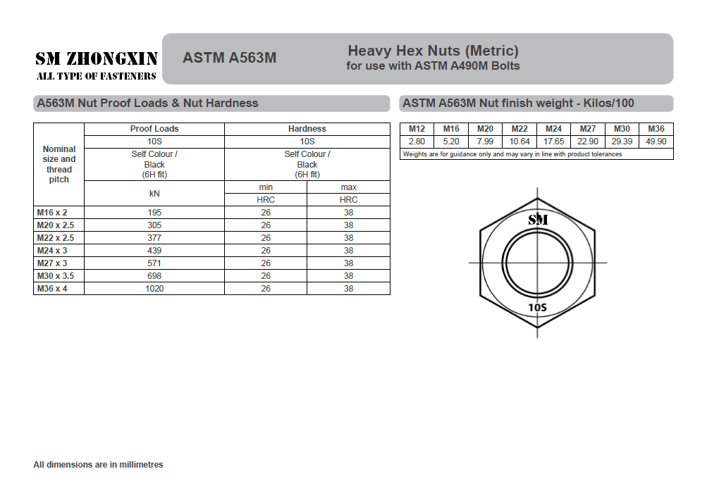ASTM A490M(7) 치수 및 기계적성질.PNG
