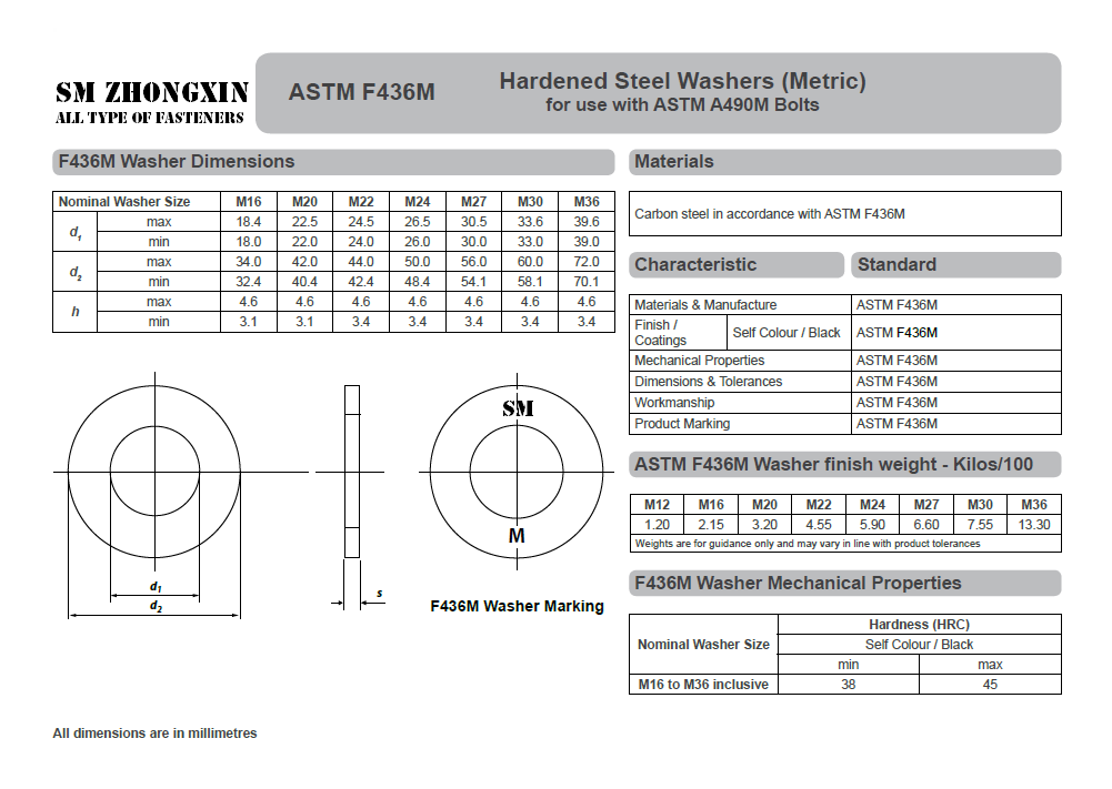 ASTM A490M(8) 치수 및 기계적성질.PNG