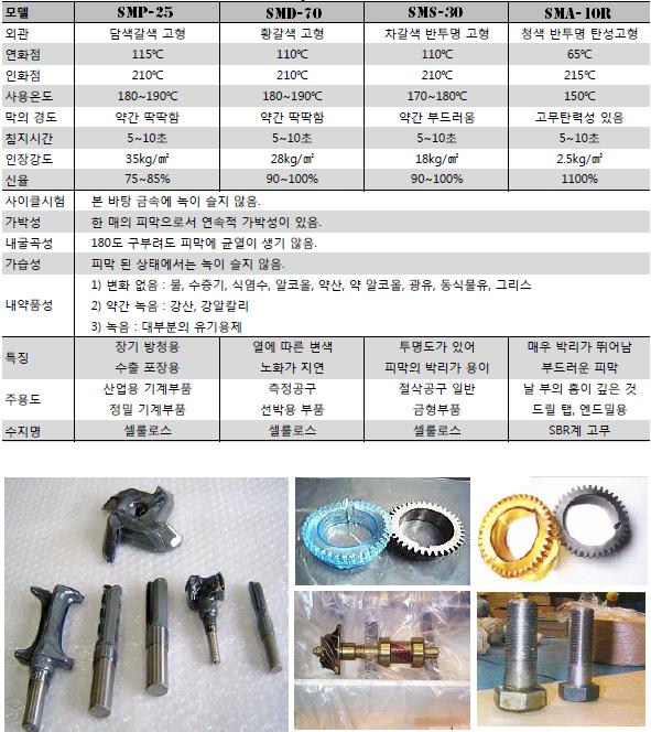 열간침지형 방청코팅 플라스틱(4).PNG