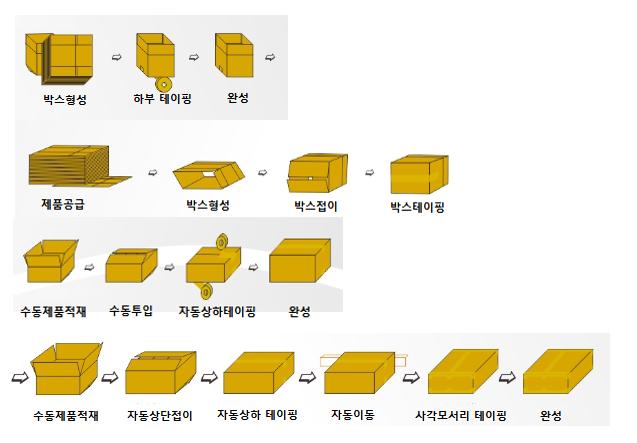 종이박스 테이핑기(1).PNG