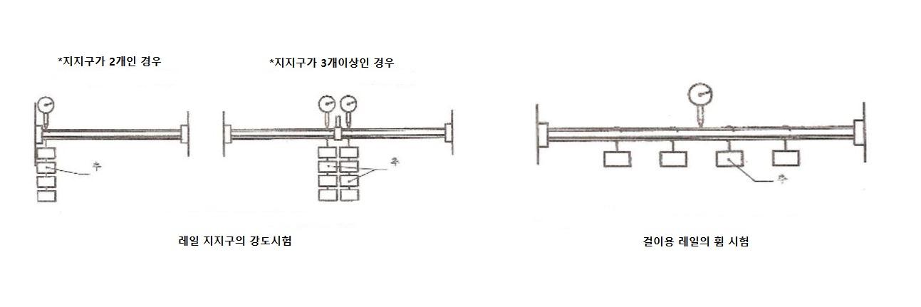 수납가구 종합성능시험기(9).JPG