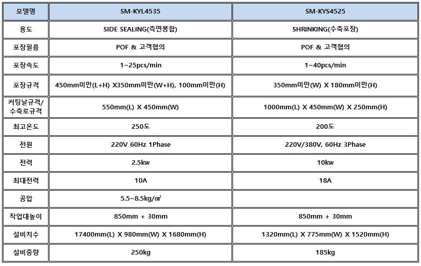 자동수축포장기(2)사양정리.JPG