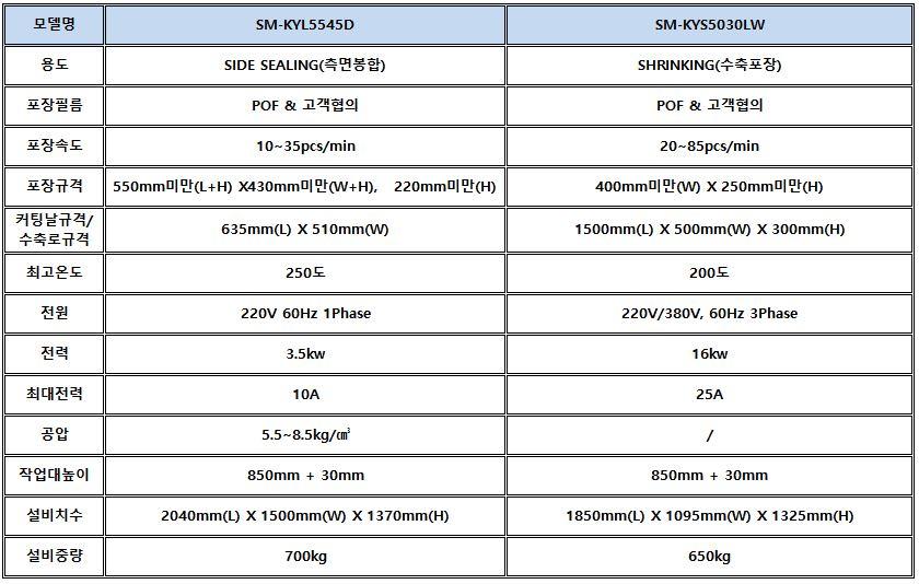 자동수축포장기(3)사양정리.JPG