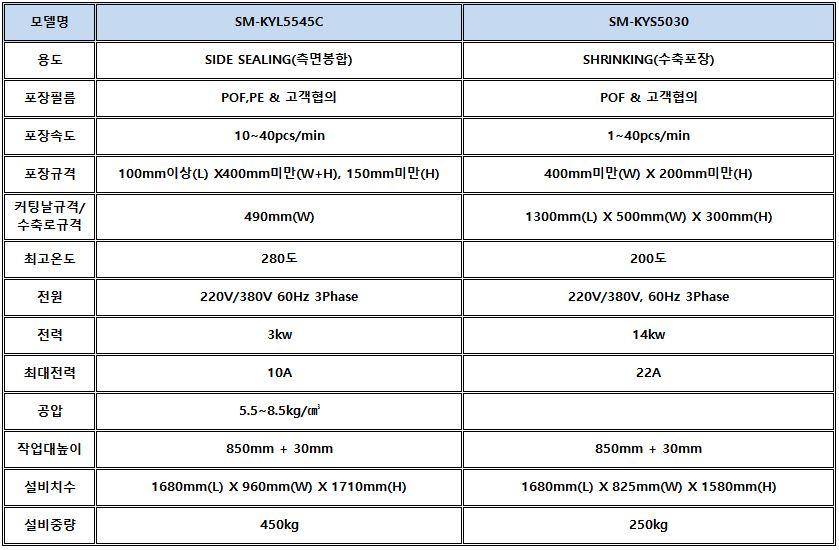 자동수축포장기(4)사양정리.JPG