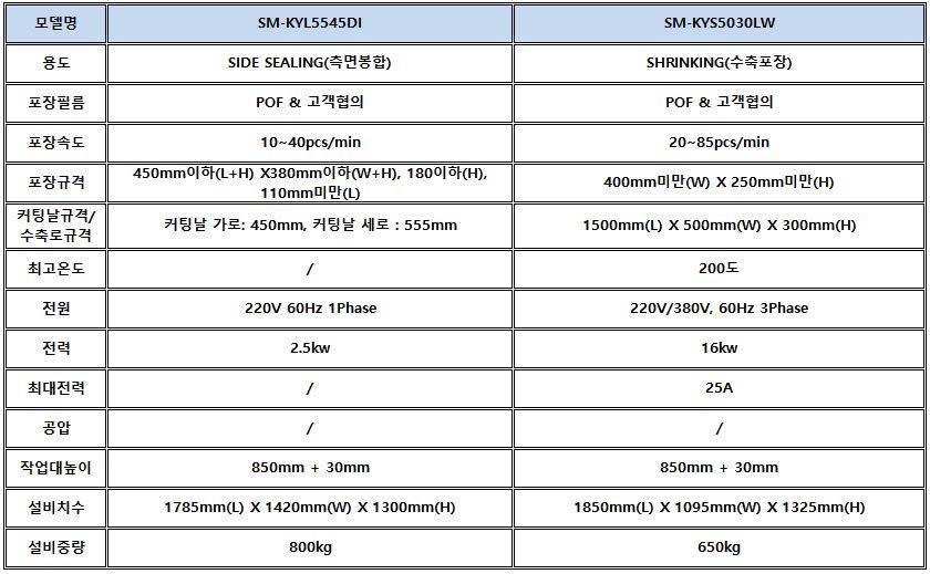 자동수축포장기(8)사양정리.JPG