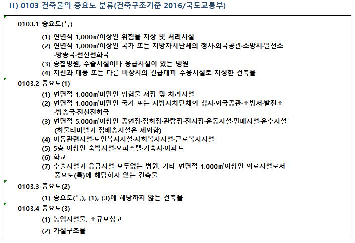 고장력 육각볼트 1차조임토오크(2).png